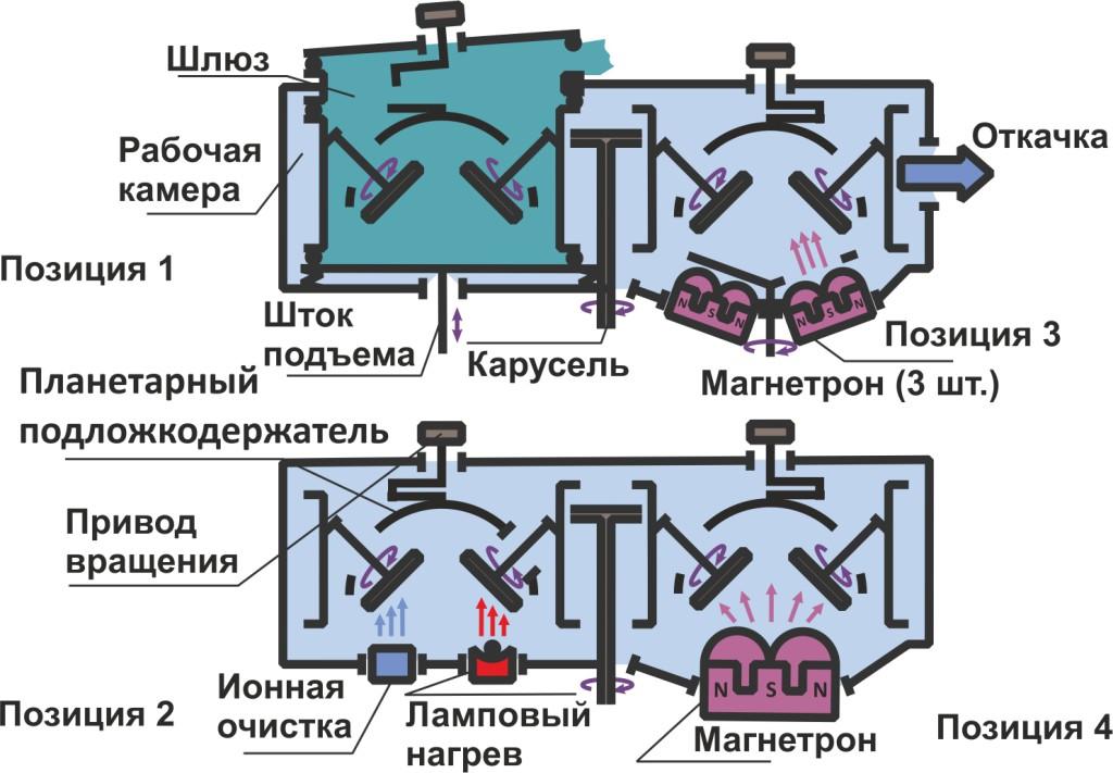 МАГНА ТМ 5 shema