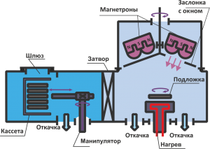 магна 200-01к-2