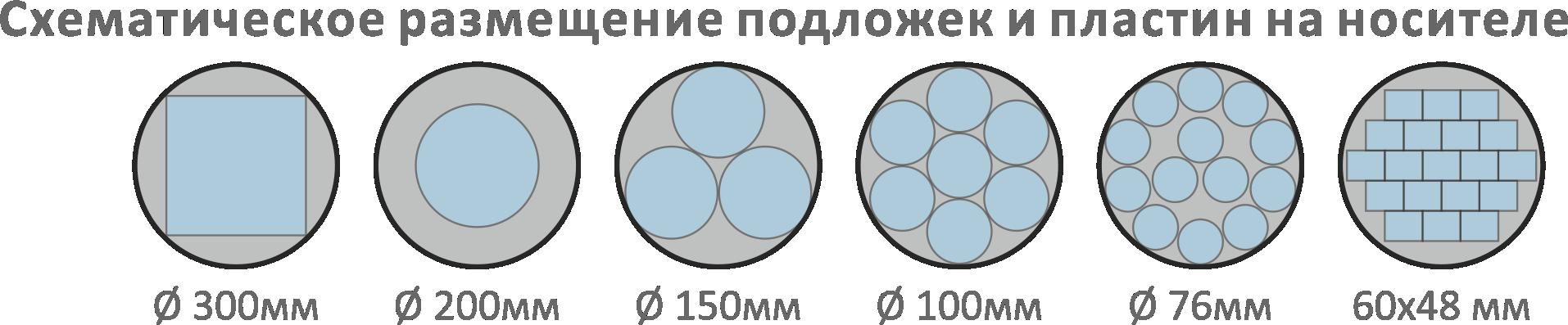 тм300-пластины