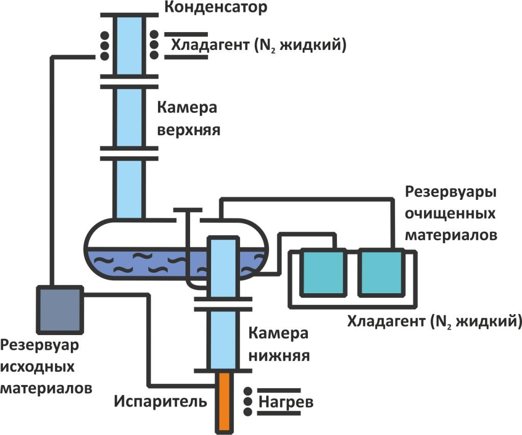 гидрид-2