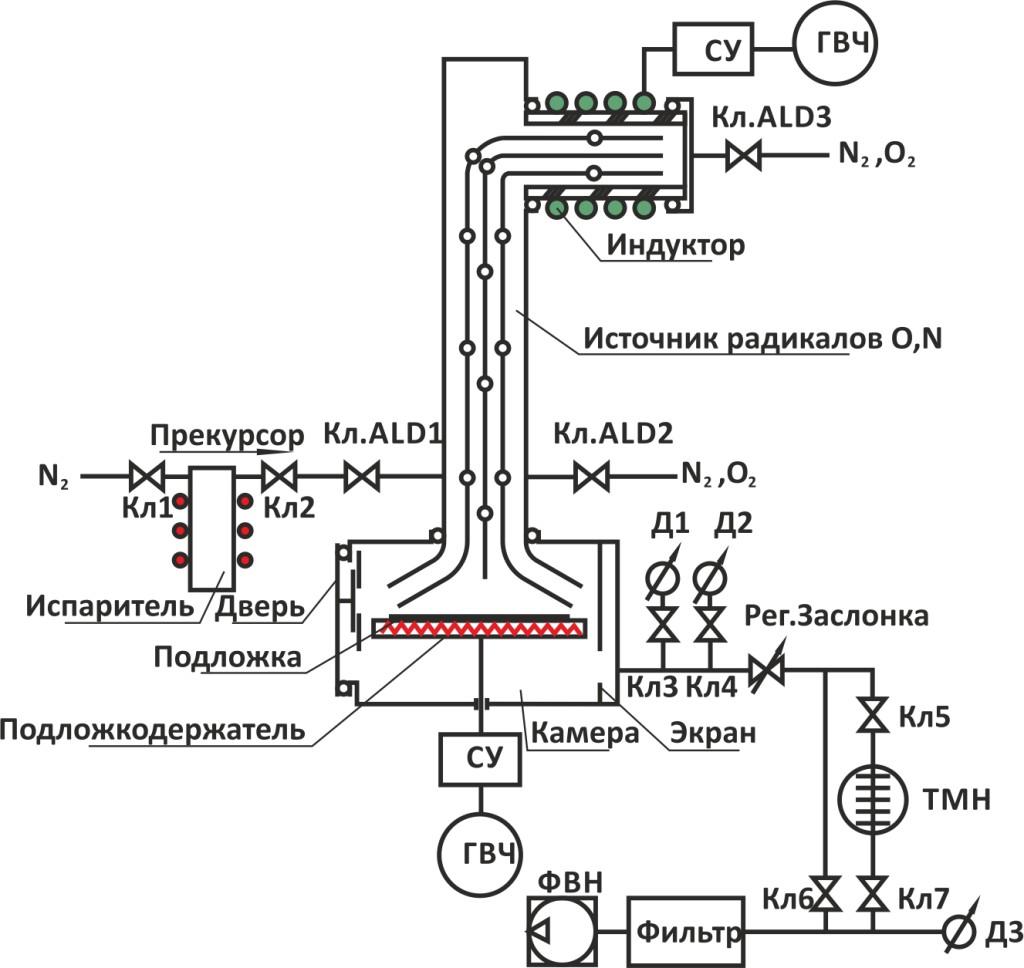 мвутмизофаз03-2