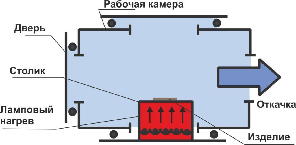мвутмотжиг-2