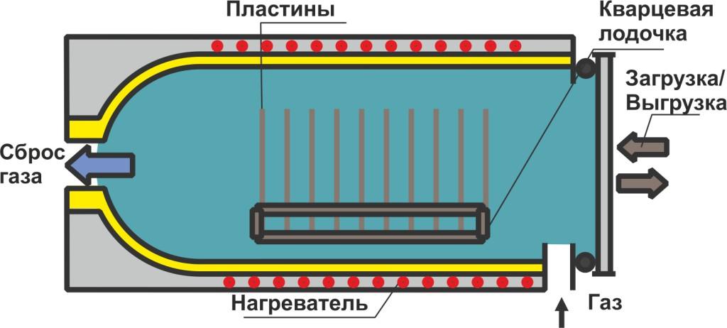 отжигтм-5_2