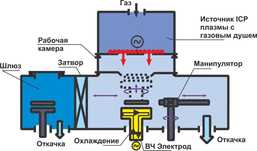 плазма тм200_2