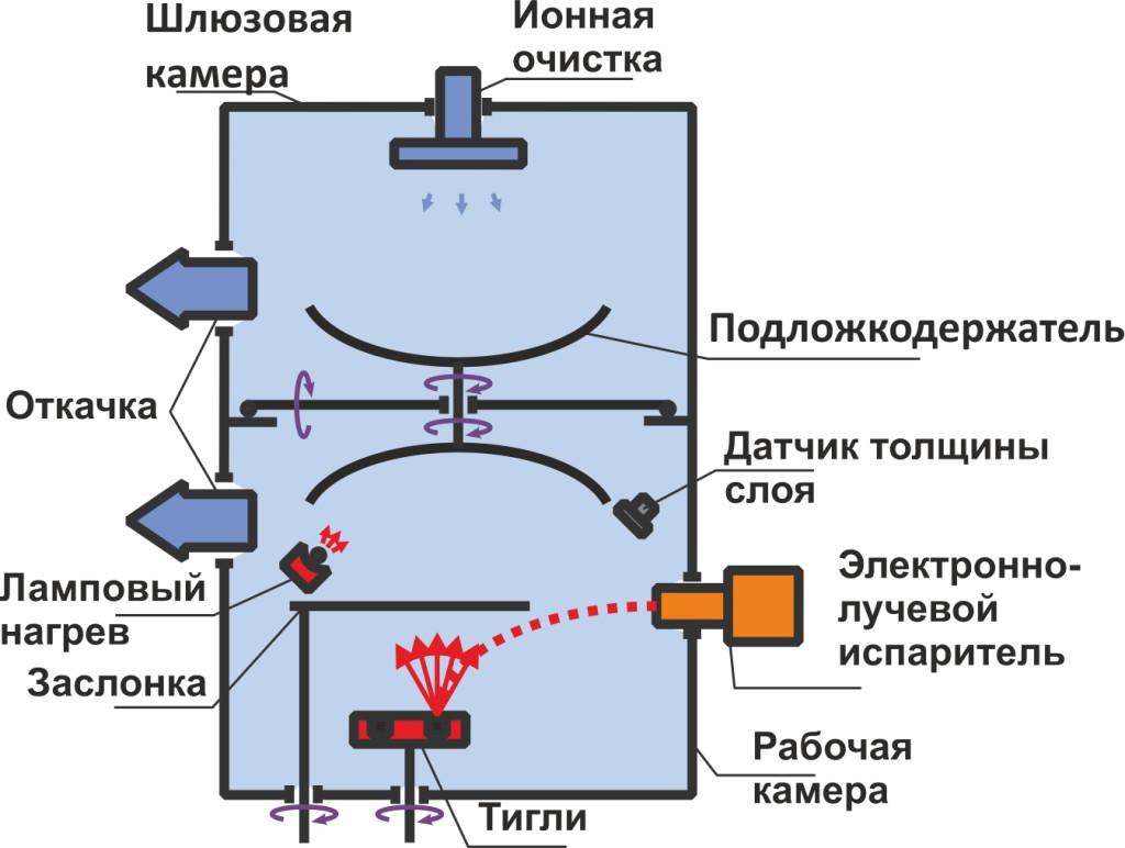 элу тм 38 схема