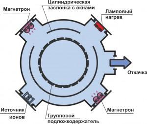 магна7 схема