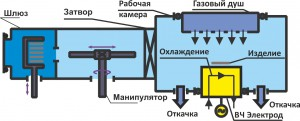 плазма7 схема
